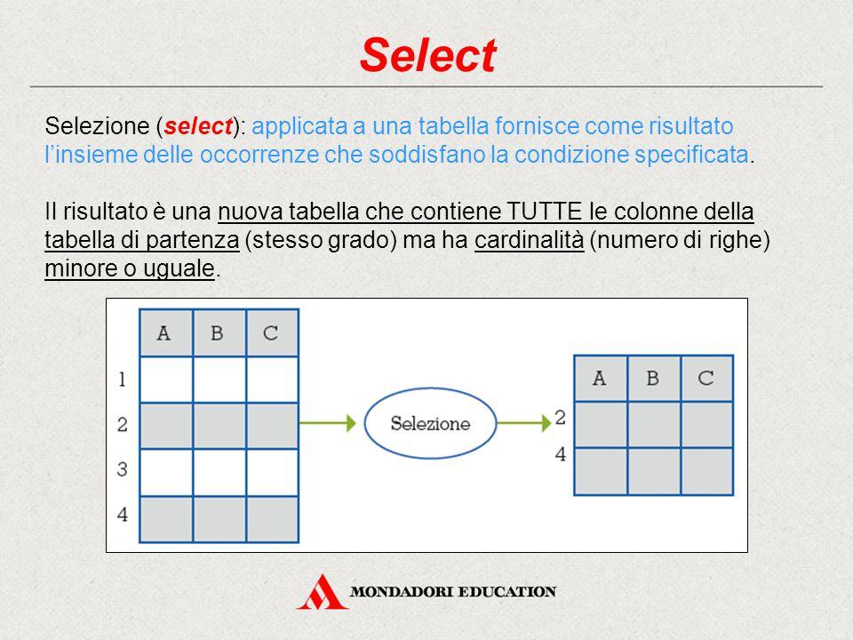 Select Selezione (select): applicata a una tabella fornisce come risultato l'insieme delle occorrenze che soddisfano la condizione specificata.