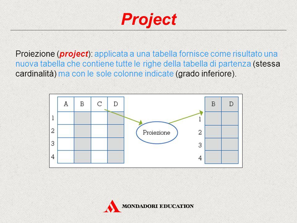 Project Proiezione (project): applicata a una tabella fornisce come risultato una nuova tabella che contiene tutte le righe della tabella di partenza (stessa cardinalità) ma con le sole colonne indicate (grado inferiore).