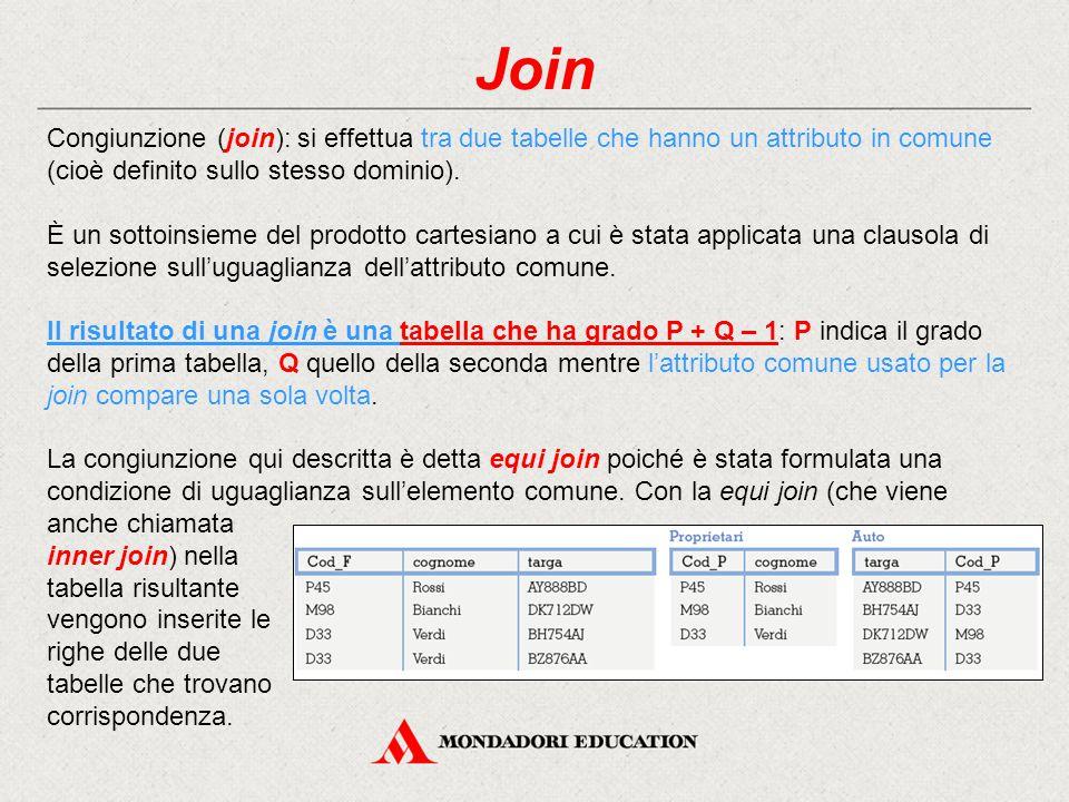 Join Congiunzione (join): si effettua tra due tabelle che hanno un attributo in comune (cioè definito sullo stesso dominio). È un sottoinsieme del pro