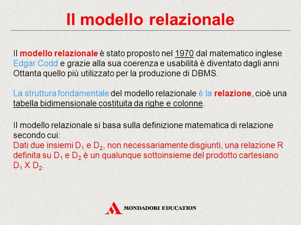 Il modello relazionale Il modello relazionale è stato proposto nel 1970 dal matematico inglese Edgar Codd e grazie alla sua coerenza e usabilità è diventato dagli anni Ottanta quello più utilizzato per la produzione di DBMS.
