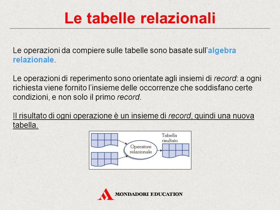 Le tabelle relazionali Le operazioni da compiere sulle tabelle sono basate sull'algebra relazionale. Le operazioni di reperimento sono orientate agli