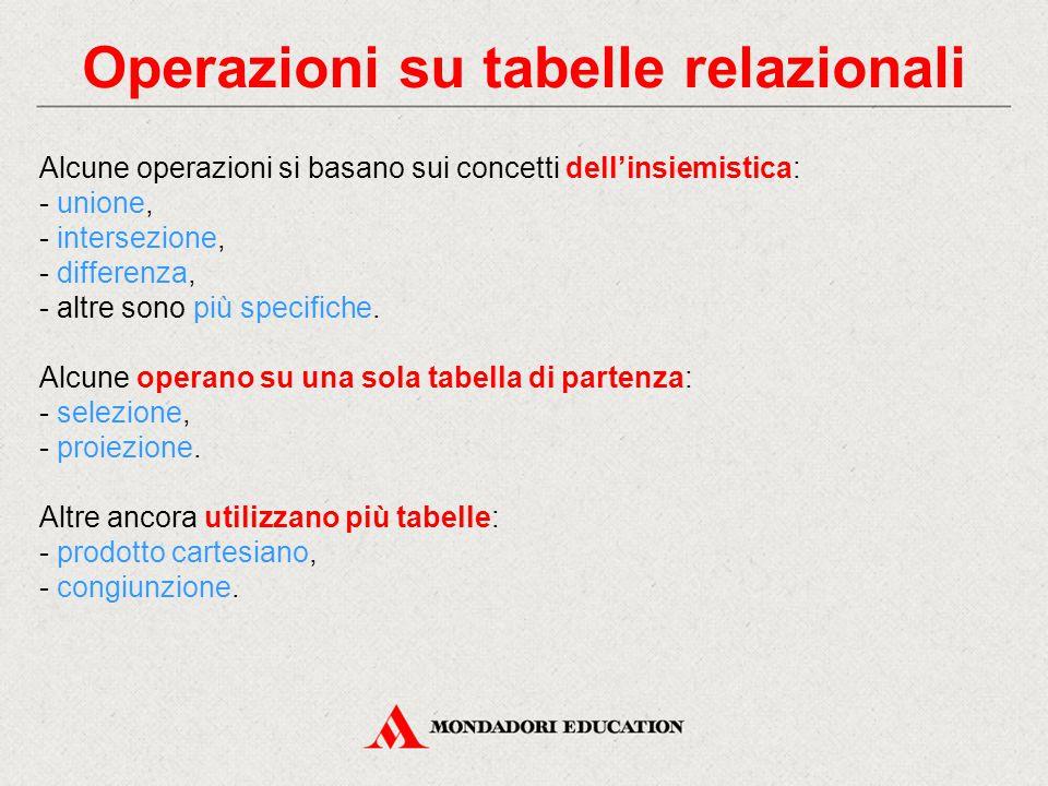 Operazioni su tabelle relazionali Alcune operazioni si basano sui concetti dell'insiemistica: - unione, - intersezione, - differenza, - altre sono più