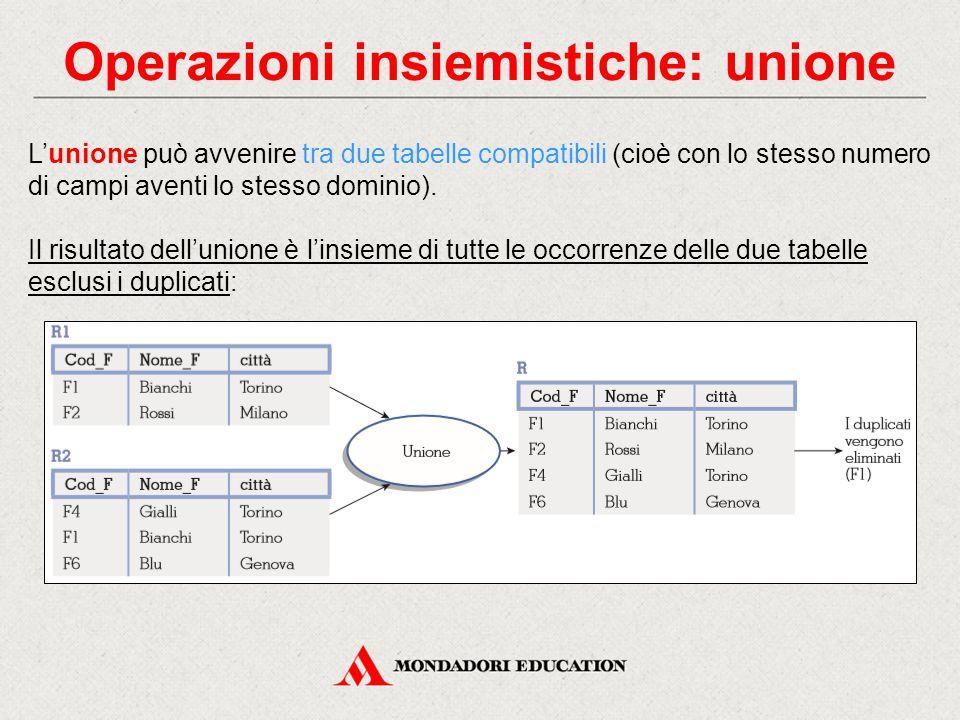 Operazioni insiemistiche: unione L'unione può avvenire tra due tabelle compatibili (cioè con lo stesso numero di campi aventi lo stesso dominio).