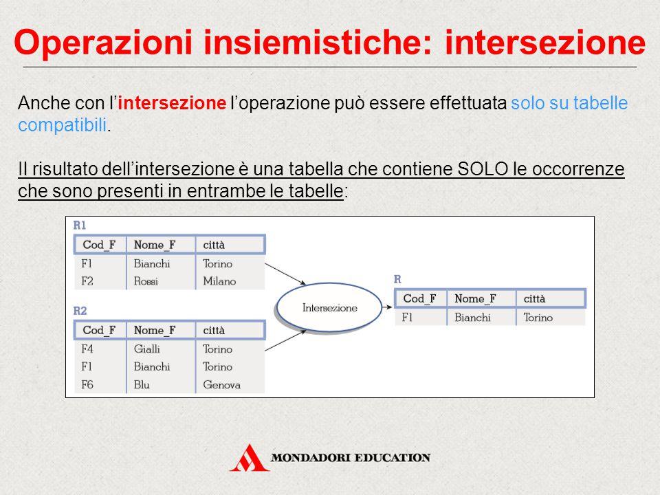 Operazioni insiemistiche: intersezione Anche con l'intersezione l'operazione può essere effettuata solo su tabelle compatibili. Il risultato dell'inte