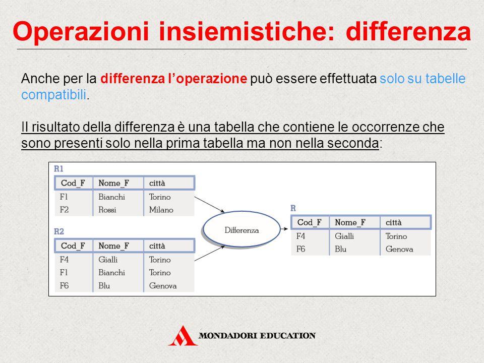 Operazioni insiemistiche: differenza Anche per la differenza l'operazione può essere effettuata solo su tabelle compatibili. Il risultato della differ