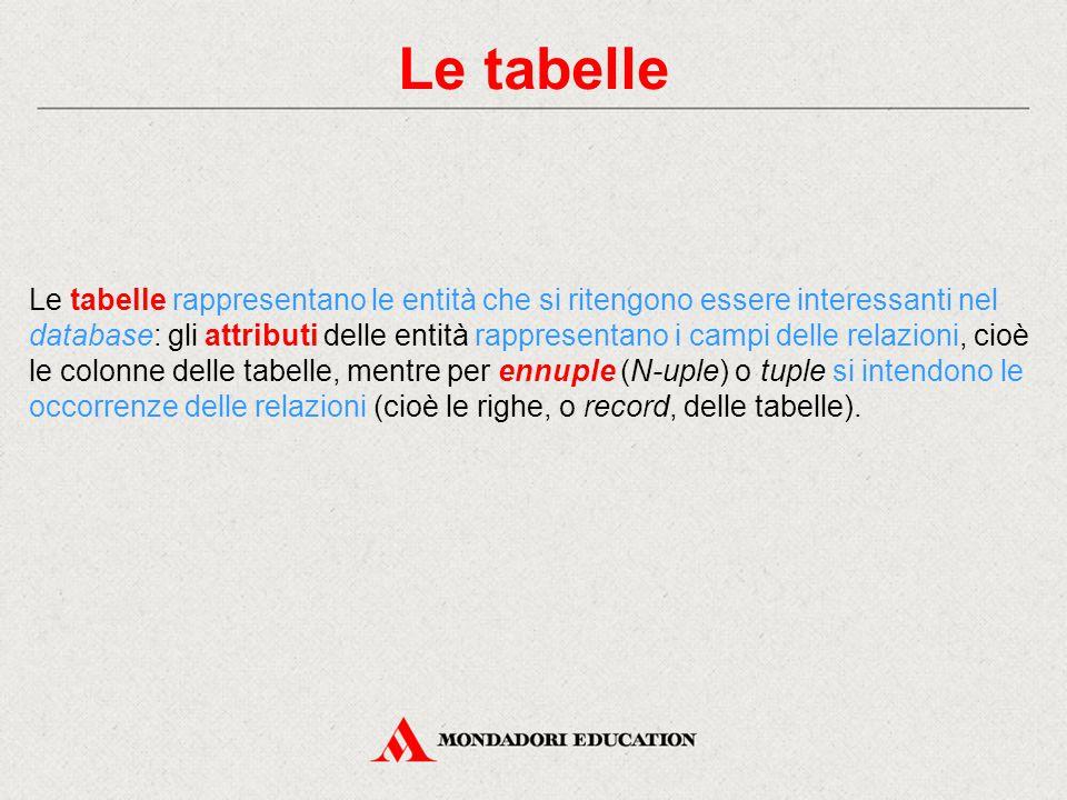 Le tabelle Le tabelle rappresentano le entità che si ritengono essere interessanti nel database: gli attributi delle entità rappresentano i campi dell