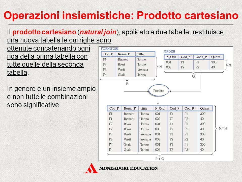 Operazioni insiemistiche: Prodotto cartesiano Il prodotto cartesiano (natural join), applicato a due tabelle, restituisce una nuova tabella le cui righe sono ottenute concatenando ogni riga della prima tabella con tutte quelle della seconda tabella.