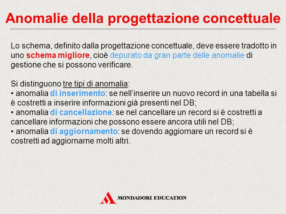 Anomalie della progettazione concettuale Lo schema, definito dalla progettazione concettuale, deve essere tradotto in uno schema migliore, cioè depura