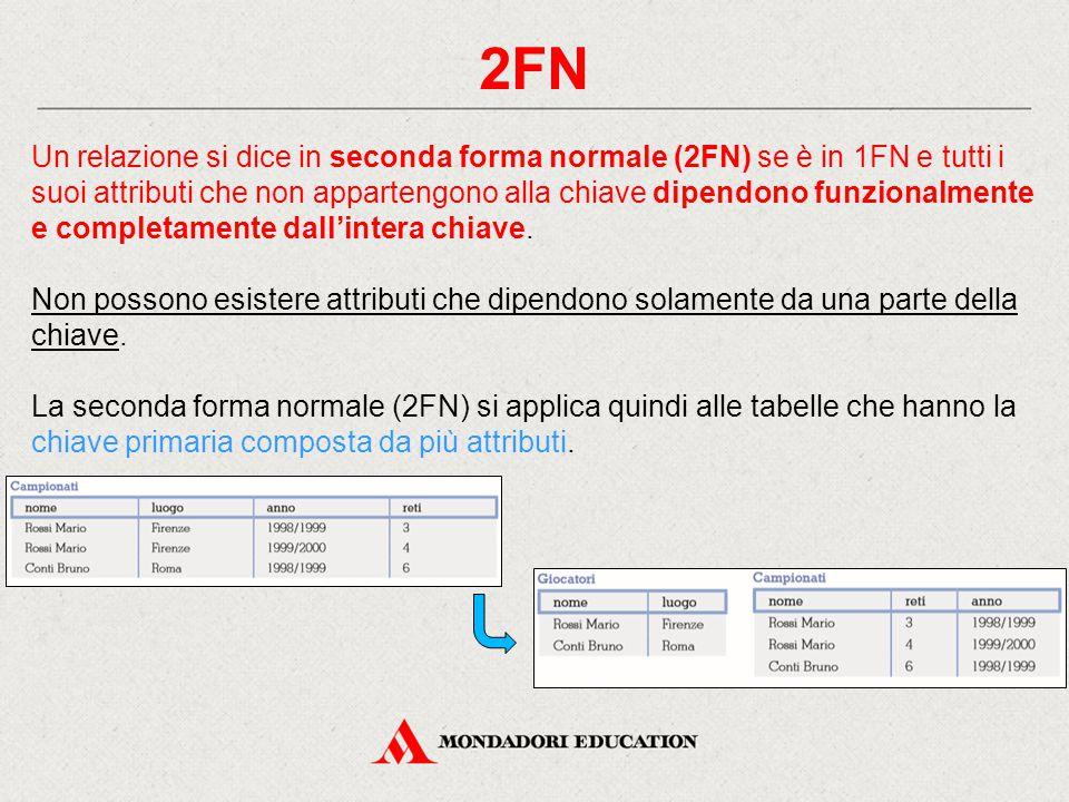 2FN Un relazione si dice in seconda forma normale (2FN) se è in 1FN e tutti i suoi attributi che non appartengono alla chiave dipendono funzionalmente e completamente dall'intera chiave.