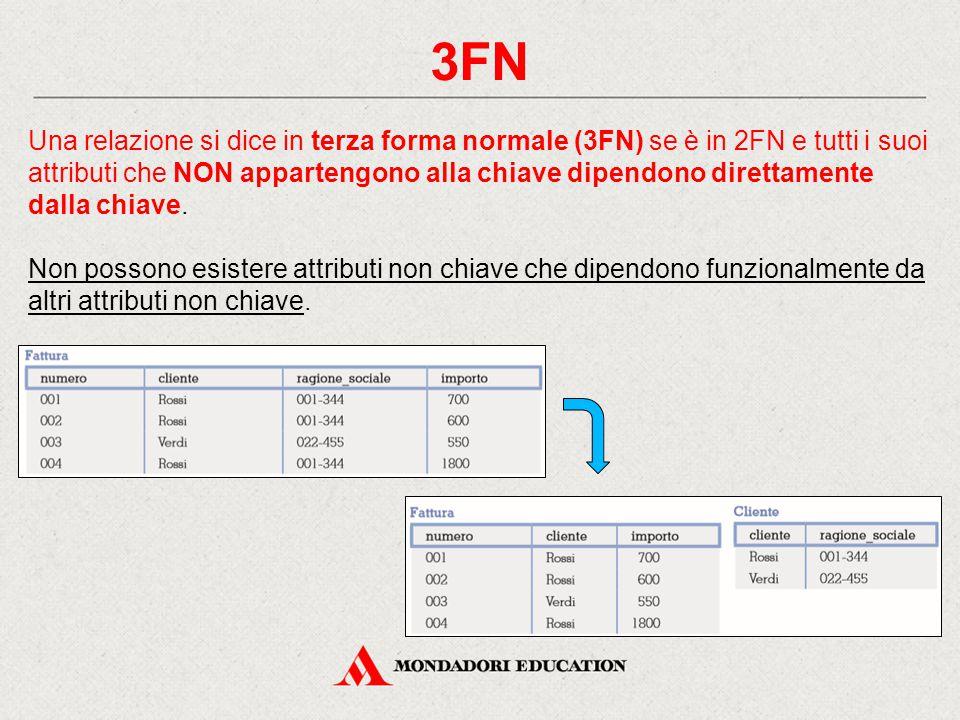 3FN Una relazione si dice in terza forma normale (3FN) se è in 2FN e tutti i suoi attributi che NON appartengono alla chiave dipendono direttamente da