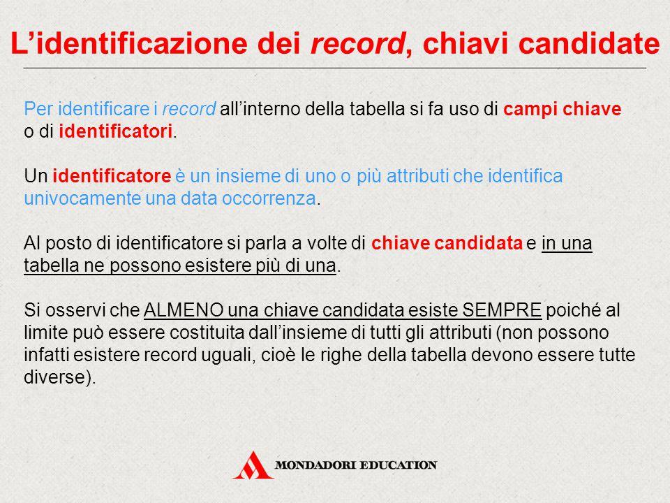 L'identificazione dei record, chiavi candidate Per identificare i record all'interno della tabella si fa uso di campi chiave o di identificatori. Un i