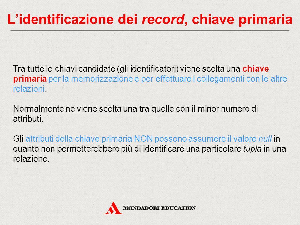 L'identificazione dei record, chiave primaria Tra tutte le chiavi candidate (gli identificatori) viene scelta una chiave primaria per la memorizzazion