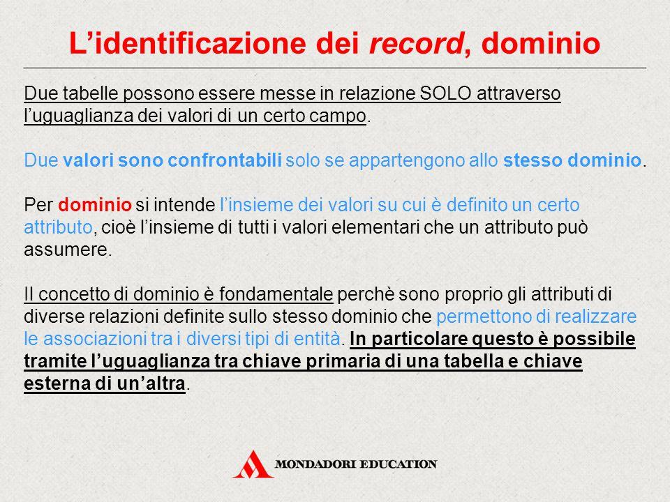 L'identificazione dei record, dominio Due tabelle possono essere messe in relazione SOLO attraverso l'uguaglianza dei valori di un certo campo.