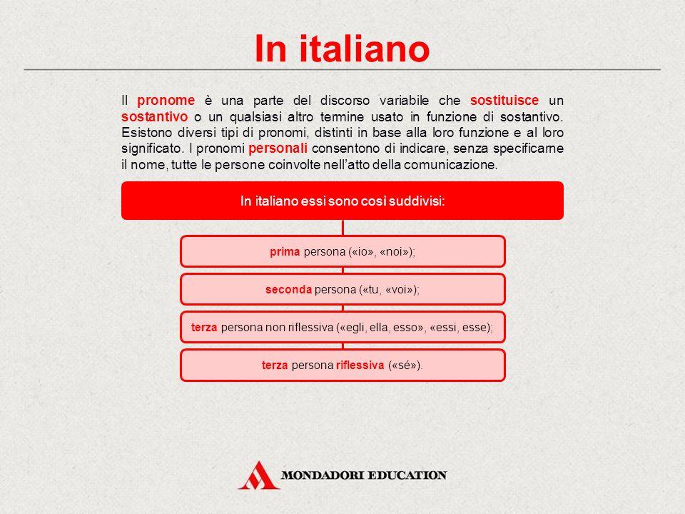 In italiano Particolarità dei pronomi personali Il pronome riflessivo Verifica sommativa Lessico I pronomi personali