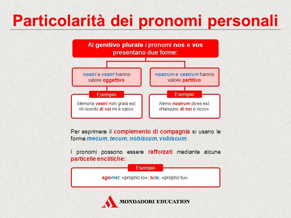 I pronomi personali Verifica immediata Scrivi le singole forme in corrispondenza del caso e del numero corretti, ricostruendo la flessione dei pronomi personali di I e II persona.