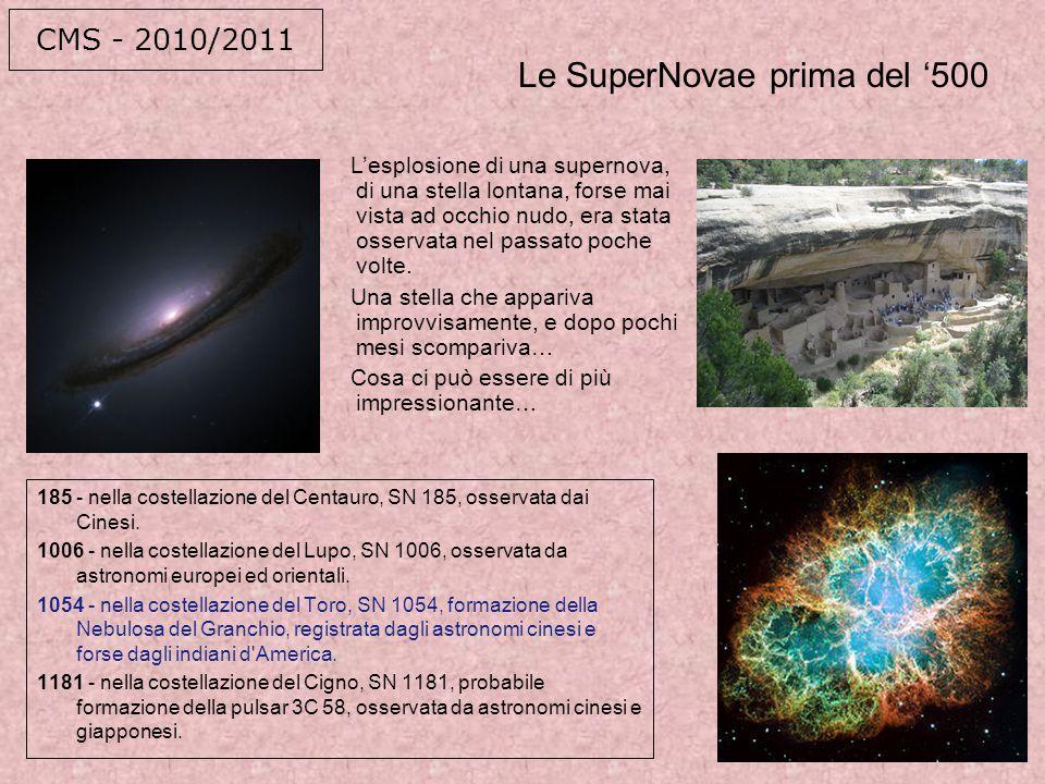 Le SuperNovae tra '500 e '600 1572 - nella costellazione di Cassiopea, supernova osservata da Tycho Brahe, il cui libro De Nova Stella (Sulla stella nuova) dette origine al nome nova per questo tipo di stelle.