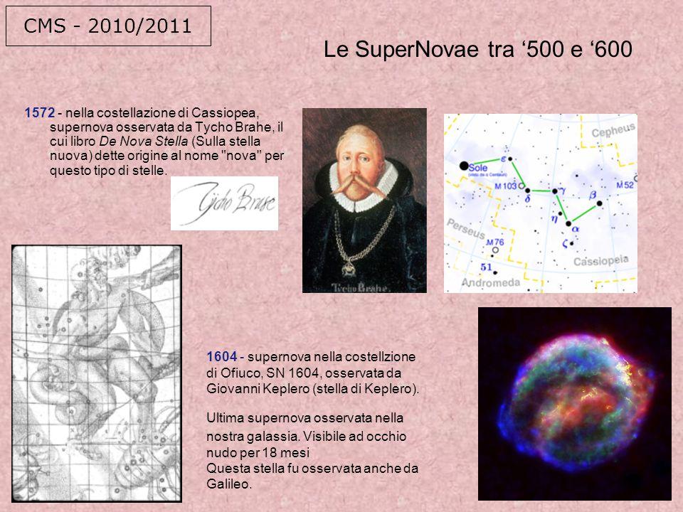 Il Settecento: Messier, Herschel Nel 1774 Messier, astronomo francese, dopo anni di osservazioni celesti spesso alla caccia di comete, pubblica un catalogo che raccoglio 110 oggetti celesti.