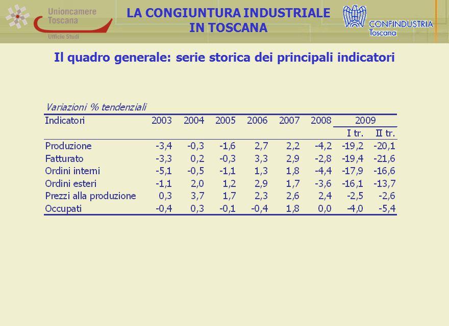 Il quadro generale: serie storica dei principali indicatori LA CONGIUNTURA INDUSTRIALE IN TOSCANA
