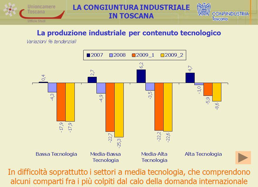 La produzione industriale per contenuto tecnologico LA CONGIUNTURA INDUSTRIALE IN TOSCANA In difficoltà soprattutto i settori a media tecnologia, che comprendono alcuni comparti fra i più colpiti dal calo della domanda internazionale