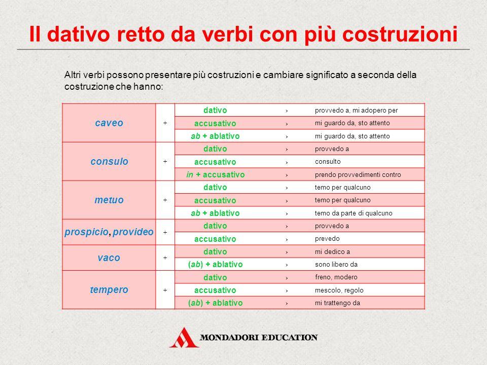 Il dativo retto da verbi con due costruzioni Alcuni verbi hanno due costruzioni, una delle quali con il dativo. Ecco le costruzioni dei che significan