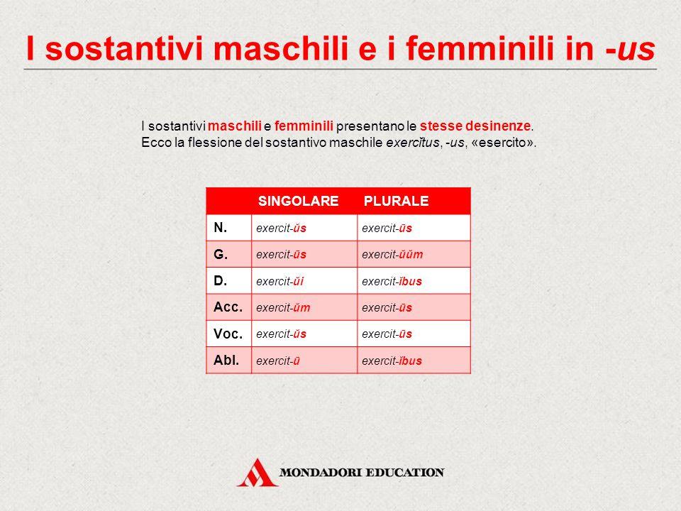 La IV declinazione La IV declinazione comprende: sostantivi maschili, femminili e neutri. Il tema è in -u-. Le uscite caratteristiche sono: genitivo s