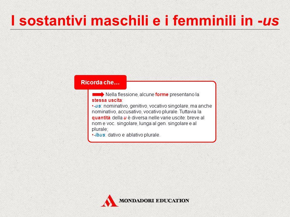 I sostantivi maschili e i femminili in -us SINGOLAREPLURALE N. exercit-ŭsexercit-ūs G. exercit-ūsexercit-ŭŭm D. exercit-ŭiexercit-ĭbus Acc. exercit-ŭm