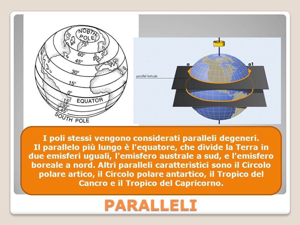PARALLELI I poli stessi vengono considerati paralleli degeneri.