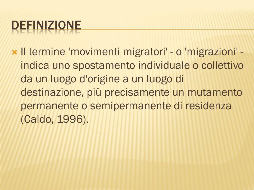  Il termine 'movimenti migratori' - o 'migrazioni' - indica uno spostamento individuale o collettivo da un luogo d'origine a un luogo di destinazione