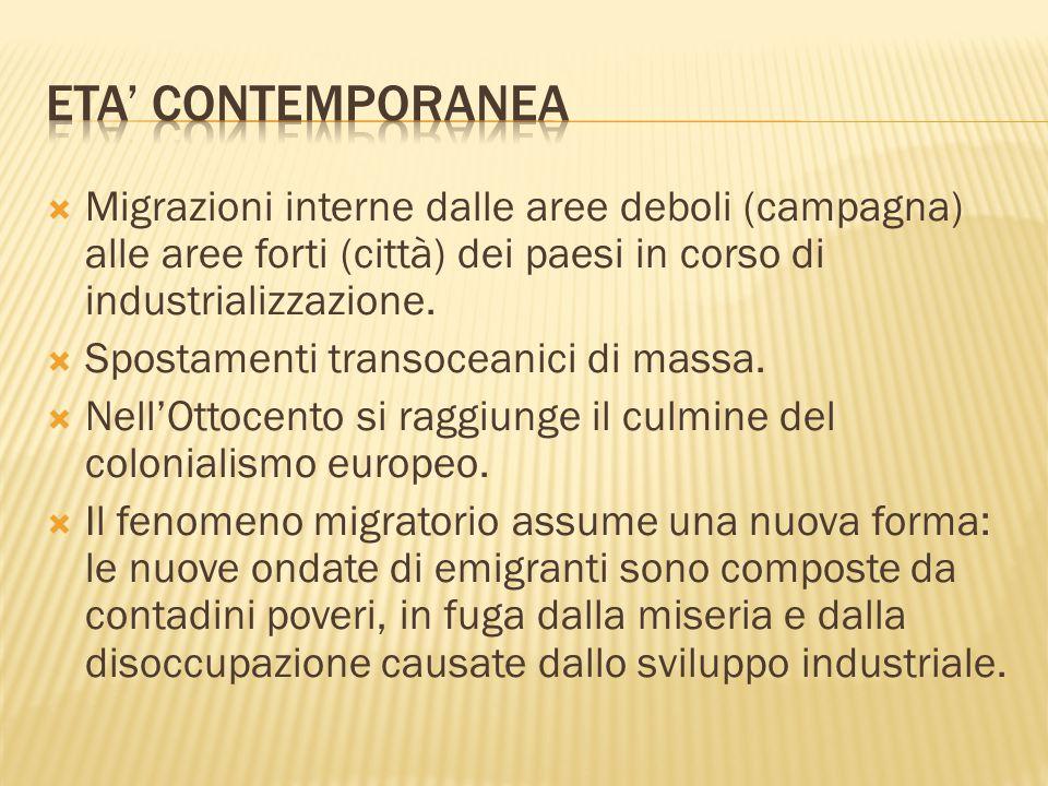  Migrazioni interne dalle aree deboli (campagna) alle aree forti (città) dei paesi in corso di industrializzazione.  Spostamenti transoceanici di ma