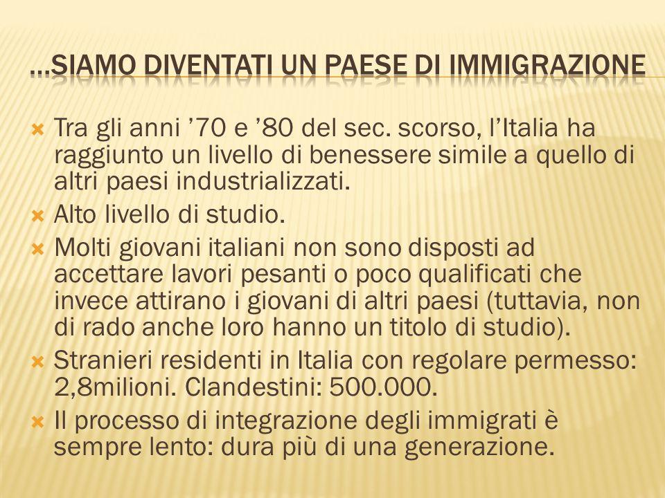  Tra gli anni '70 e '80 del sec. scorso, l'Italia ha raggiunto un livello di benessere simile a quello di altri paesi industrializzati.  Alto livell