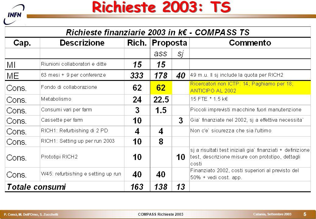 COMPASS Richieste 2003 P.Cenci, M. Dell'Orso, S.