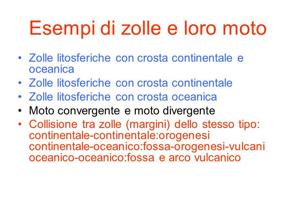 Esempi di zolle e loro moto Zolle litosferiche con crosta continentale e oceanica Zolle litosferiche con crosta continentale Zolle litosferiche con cr