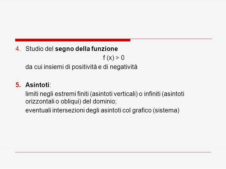4.Studio del segno della funzione f (x) > 0 da cui insiemi di positività e di negatività 5.Asintoti: limiti negli estremi finiti (asintoti verticali)