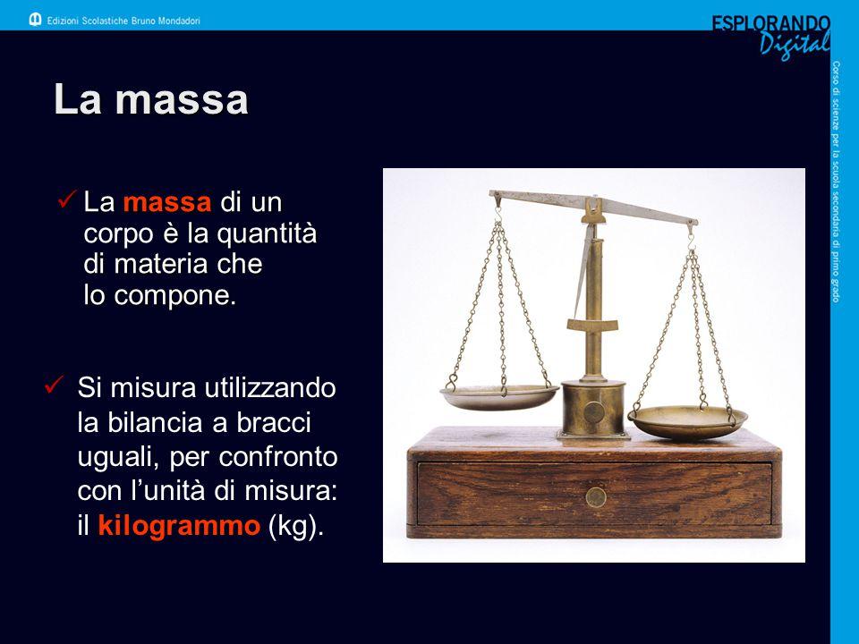 La massa La massa di un è la quantità di materia che lo compone.