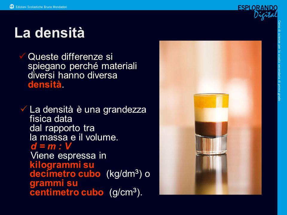 La densità Queste differenze si spiegano perché materiali diversi hanno diversa densità.