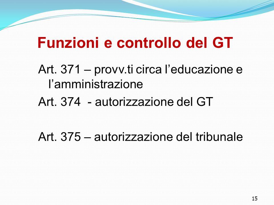 15 Funzioni e controllo del GT Art.371 – provv.ti circa l'educazione e l'amministrazione Art.