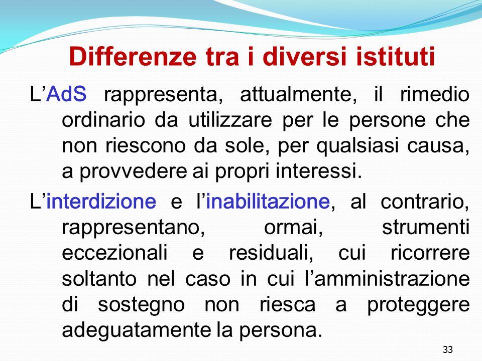 33 Differenze tra i diversi istituti L'AdS rappresenta, attualmente, il rimedio ordinario da utilizzare per le persone che non riescono da sole, per qualsiasi causa, a provvedere ai propri interessi.