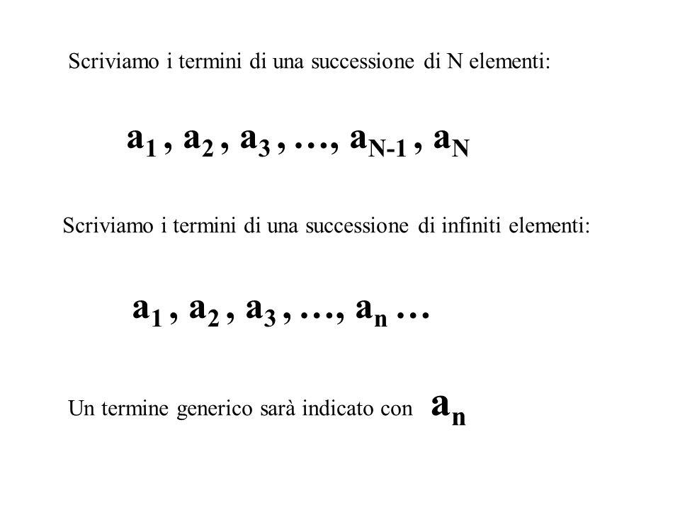 Scriviamo i termini di una successione di N elementi: a 1, a 2, a 3, …, a N-1, a N Scriviamo i termini di una successione di infiniti elementi: a 1, a 2, a 3, …, a n … Un termine generico sarà indicato con a n