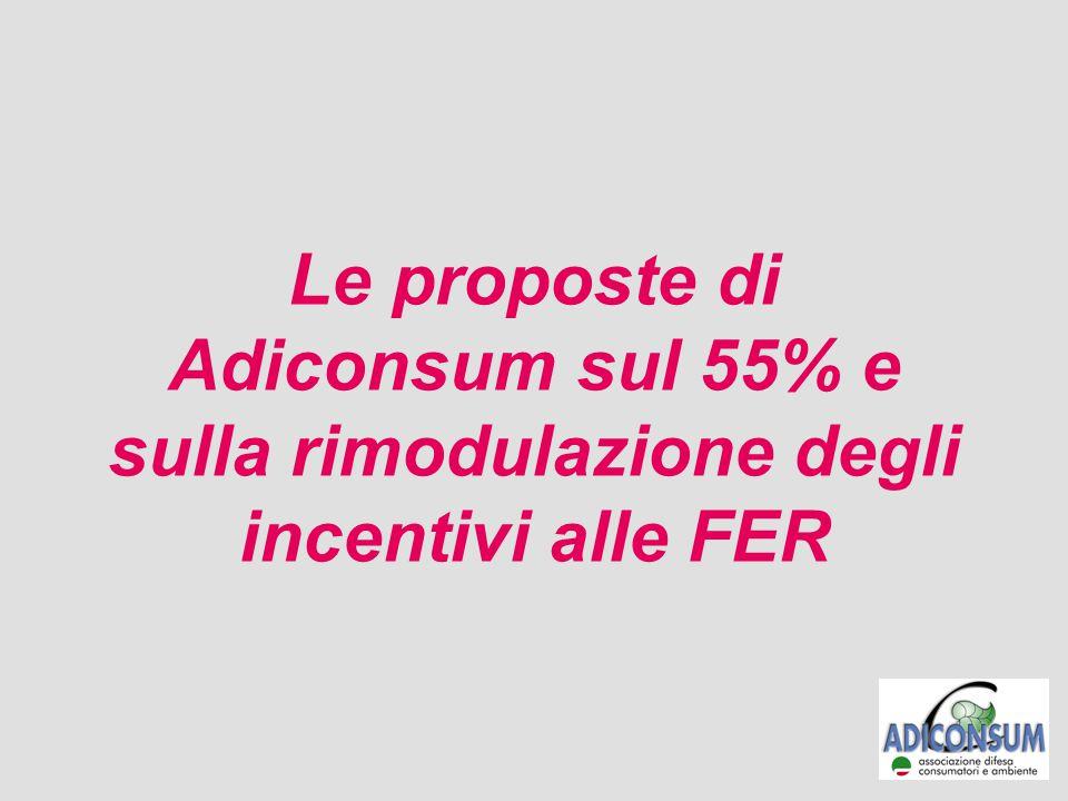 Le proposte di Adiconsum sul 55% e sulla rimodulazione degli incentivi alle FER