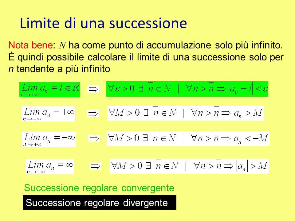 Limite di una successione Nota bene: N ha come punto di accumulazione solo più infinito. È quindi possibile calcolare il limite di una successione sol