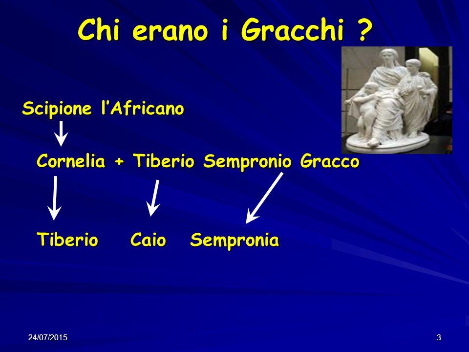 Chi erano i Gracchi ? Scipione l'Africano Scipione l'Africano Cornelia + Tiberio Sempronio Gracco Cornelia + Tiberio Sempronio Gracco Tiberio Caio Sem