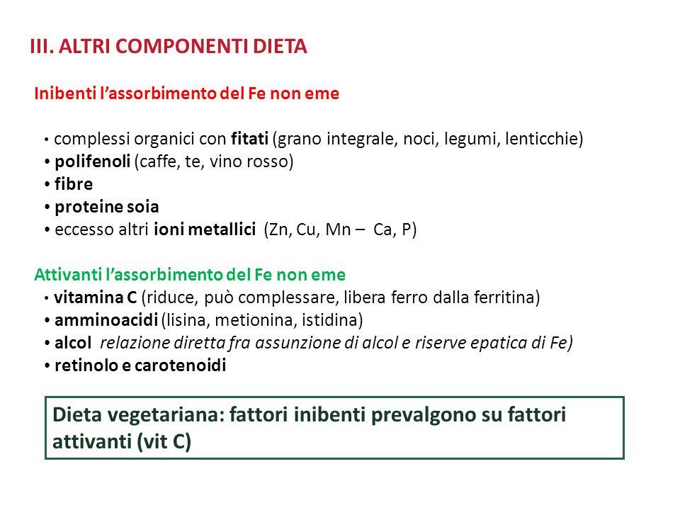 III. ALTRI COMPONENTI DIETA Inibenti l'assorbimento del Fe non eme complessi organici con fitati (grano integrale, noci, legumi, lenticchie) polifenol