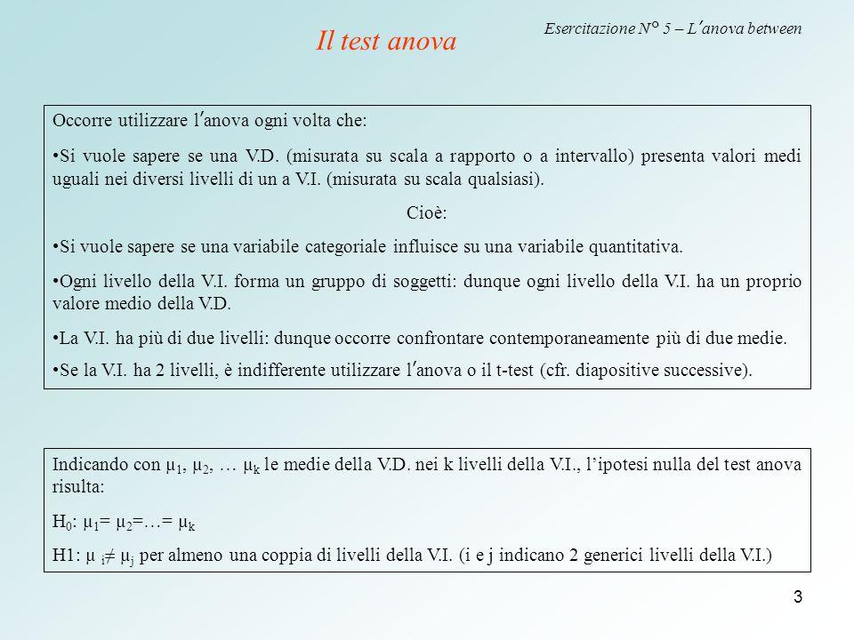 3 Esercitazione N° 5 – L'anova between Occorre utilizzare l'anova ogni volta che: Si vuole sapere se una V.D. (misurata su scala a rapporto o a interv