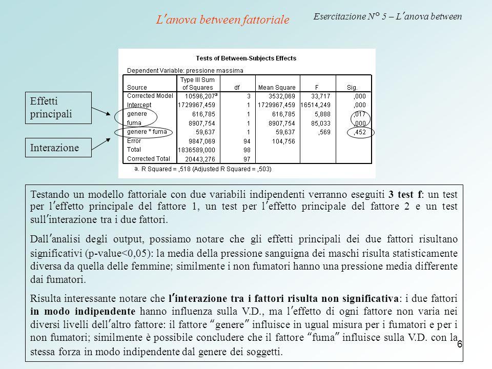 6 Esercitazione N° 5 – L'anova between Testando un modello fattoriale con due variabili indipendenti verranno eseguiti 3 test f: un test per l'effetto