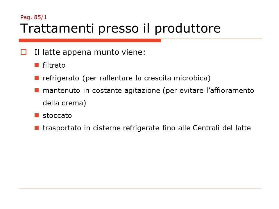 Pag. 85/1 Trattamenti presso il produttore  Il latte appena munto viene: filtrato refrigerato (per rallentare la crescita microbica) mantenuto in cos