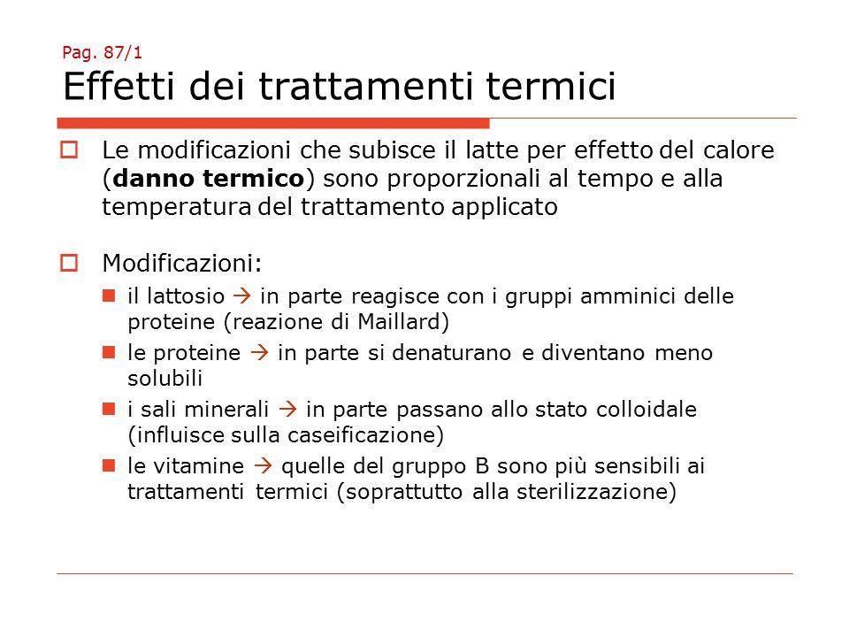 Pag. 87/1 Effetti dei trattamenti termici  Le modificazioni che subisce il latte per effetto del calore (danno termico) sono proporzionali al tempo e