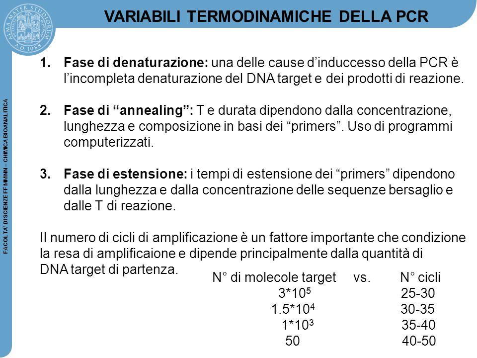 FACOLTA' DI SCIENZE FF MM NN – CHIMICA BIOANALITICA VARIABILI TERMODINAMICHE DELLA PCR 1.Fase di denaturazione: una delle cause d'induccesso della PCR