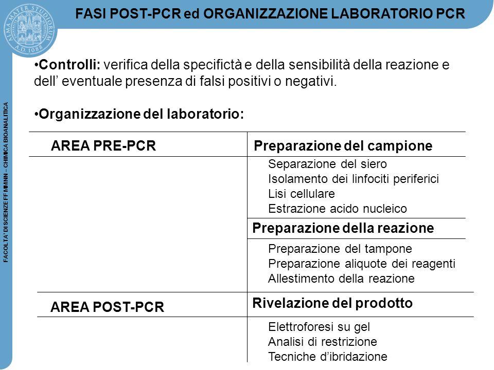 FACOLTA' DI SCIENZE FF MM NN – CHIMICA BIOANALITICA FASI POST-PCR ed ORGANIZZAZIONE LABORATORIO PCR Controlli: verifica della specifictà e della sensi
