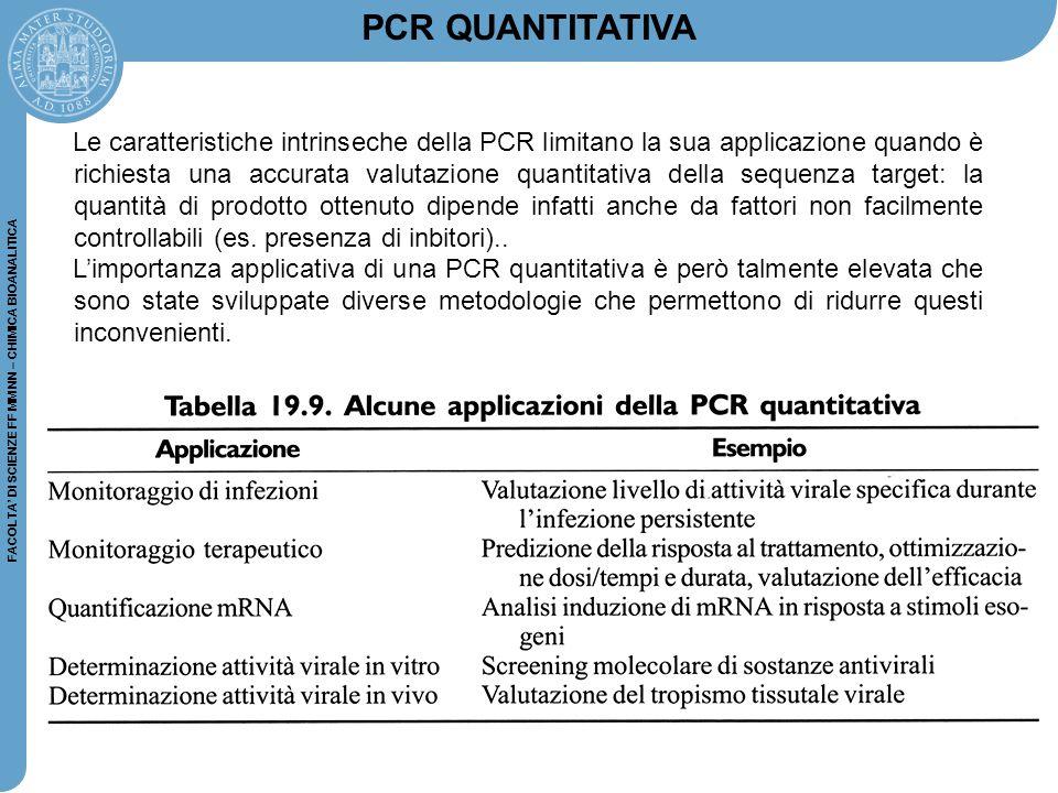FACOLTA' DI SCIENZE FF MM NN – CHIMICA BIOANALITICA Le caratteristiche intrinseche della PCR limitano la sua applicazione quando è richiesta una accur