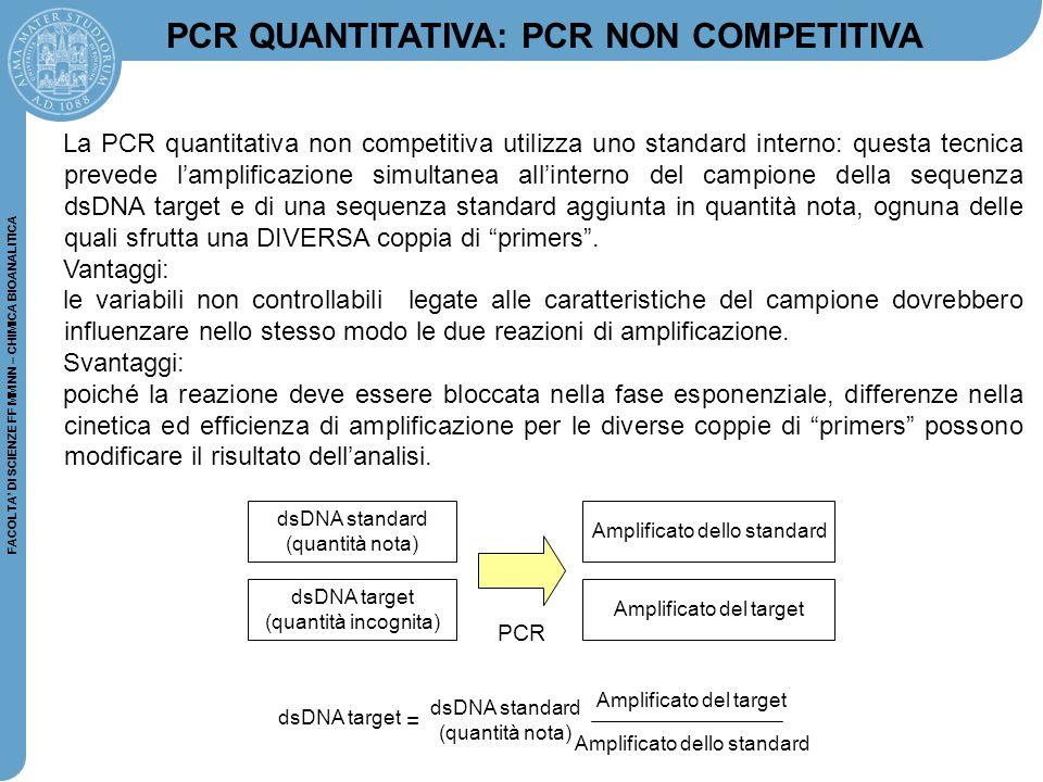FACOLTA' DI SCIENZE FF MM NN – CHIMICA BIOANALITICA La PCR quantitativa non competitiva utilizza uno standard interno: questa tecnica prevede l'amplif